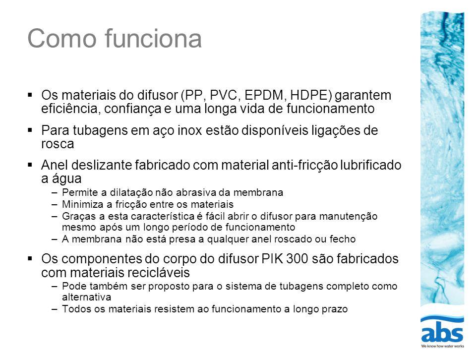 Como funciona Os materiais do difusor (PP, PVC, EPDM, HDPE) garantem eficiência, confiança e uma longa vida de funcionamento Para tubagens em aço inox