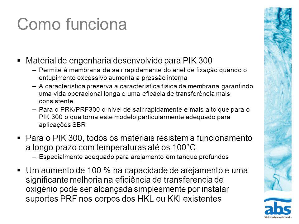 Como funciona Material de engenharia desenvolvido para PIK 300 –Permite á membrana de sair rapidamente do anel de fixação quando o entupimento excessi