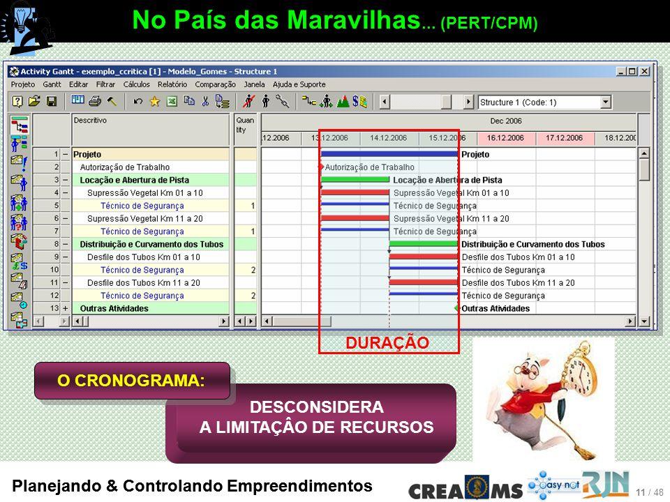 11 / 48 Planejando & Controlando Empreendimentos DURAÇÃO No País das Maravilhas...