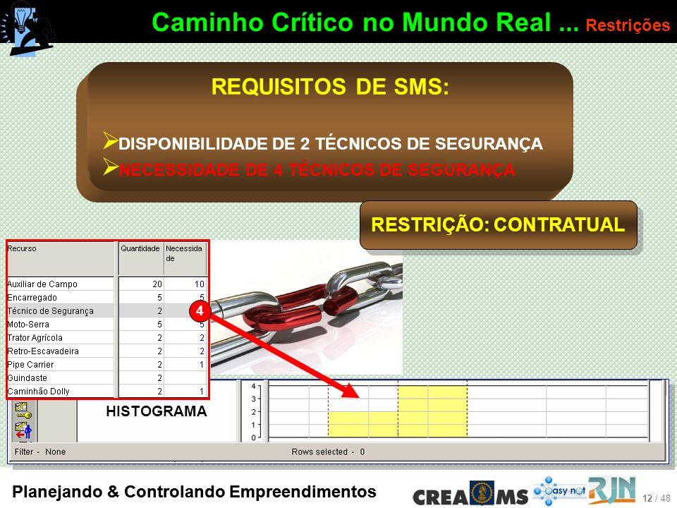 12 / 48 Planejando & Controlando Empreendimentos HISTOGRAMA 4 Caminho Crítico no Mundo Real...