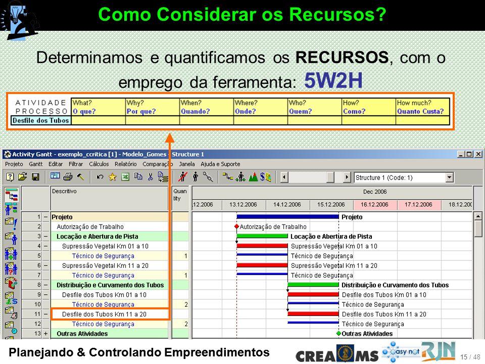 15 / 48 Planejando & Controlando Empreendimentos Determinamos e quantificamos os RECURSOS, com o emprego da ferramenta: 5W2H Como Considerar os Recursos?