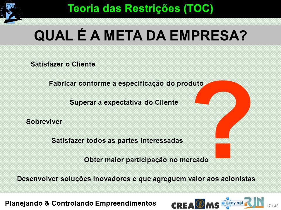 17 / 48 Planejando & Controlando Empreendimentos QUAL É A META DA EMPRESA.