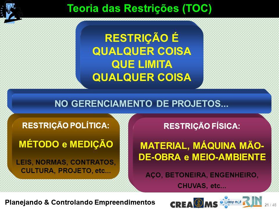 21 / 48 Planejando & Controlando Empreendimentos RESTRIÇÃO FÍSICA: MATERIAL, MÁQUINA MÃO- DE-OBRA e MEIO-AMBIENTE AÇO, BETONEIRA, ENGENHEIRO, CHUVAS, etc...