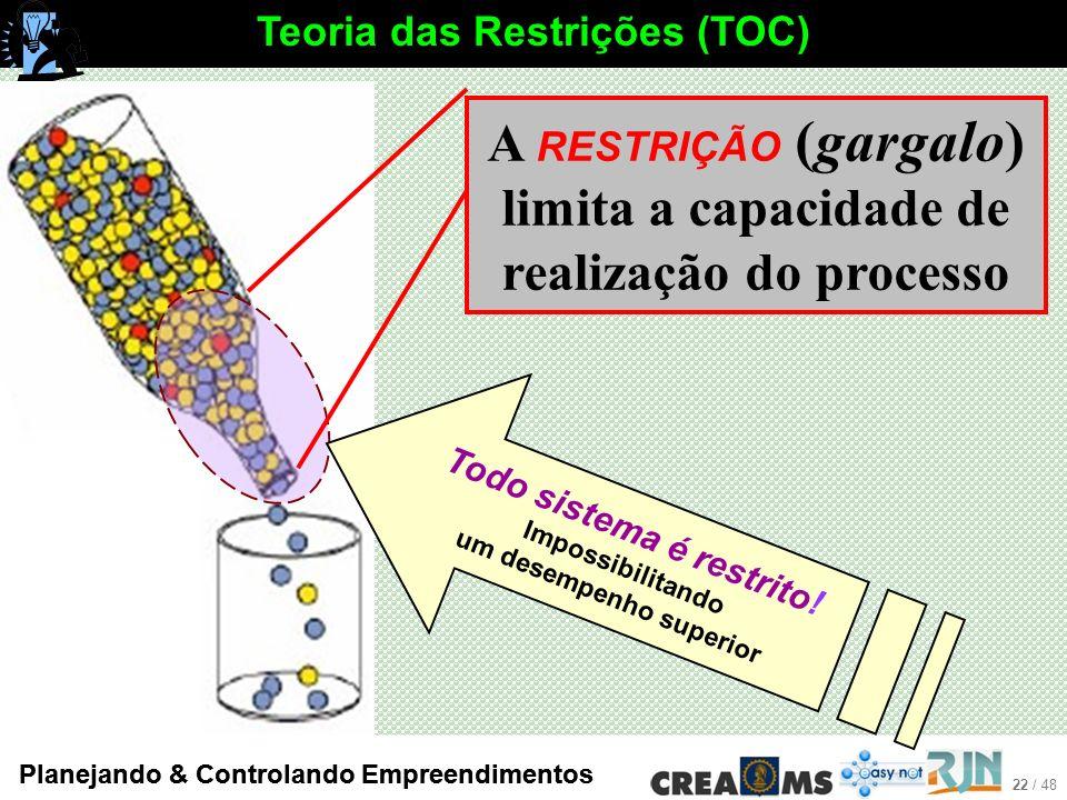 22 / 48 Planejando & Controlando Empreendimentos A RESTRIÇÃO (gargalo) limita a capacidade de realização do processo Todo sistema é restrito.