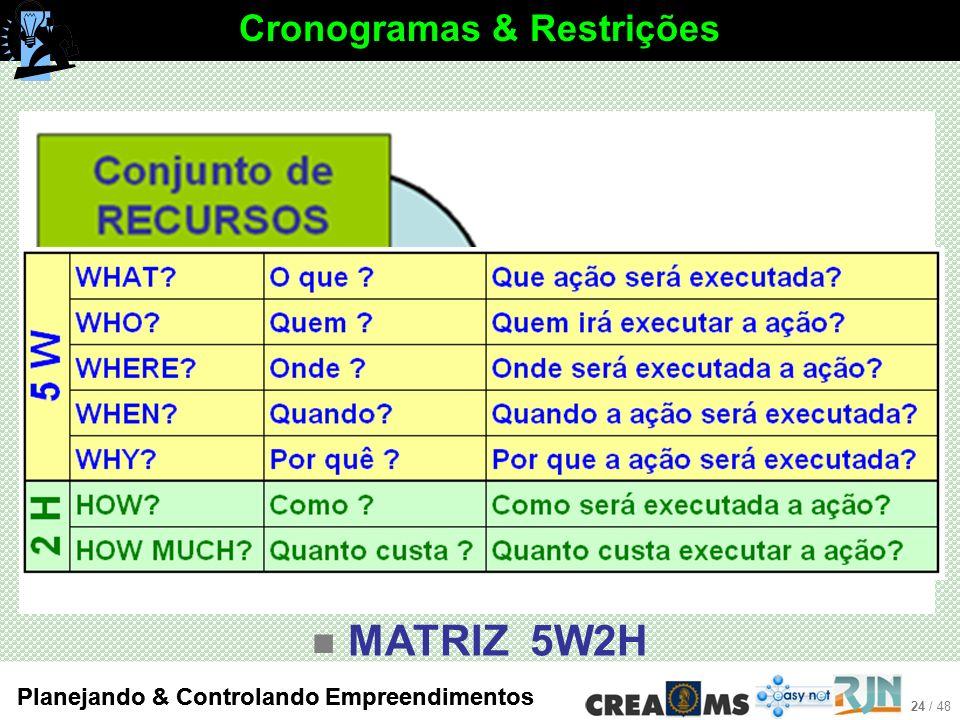 24 / 48 Planejando & Controlando Empreendimentos MATRIZ 5W2H Cronogramas & Restrições