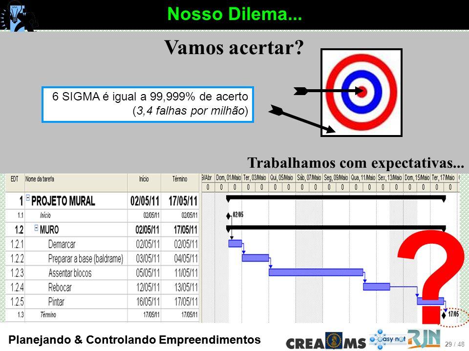 29 / 48 Planejando & Controlando Empreendimentos Nosso Dilema...
