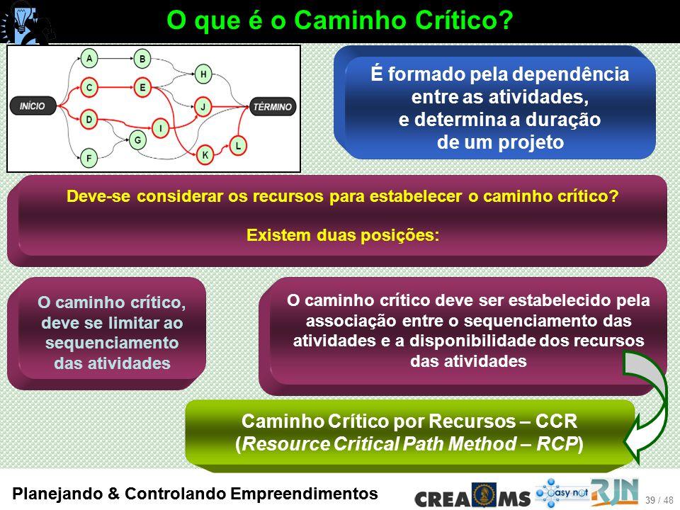 39 / 48 Planejando & Controlando Empreendimentos O que é o Caminho Crítico.