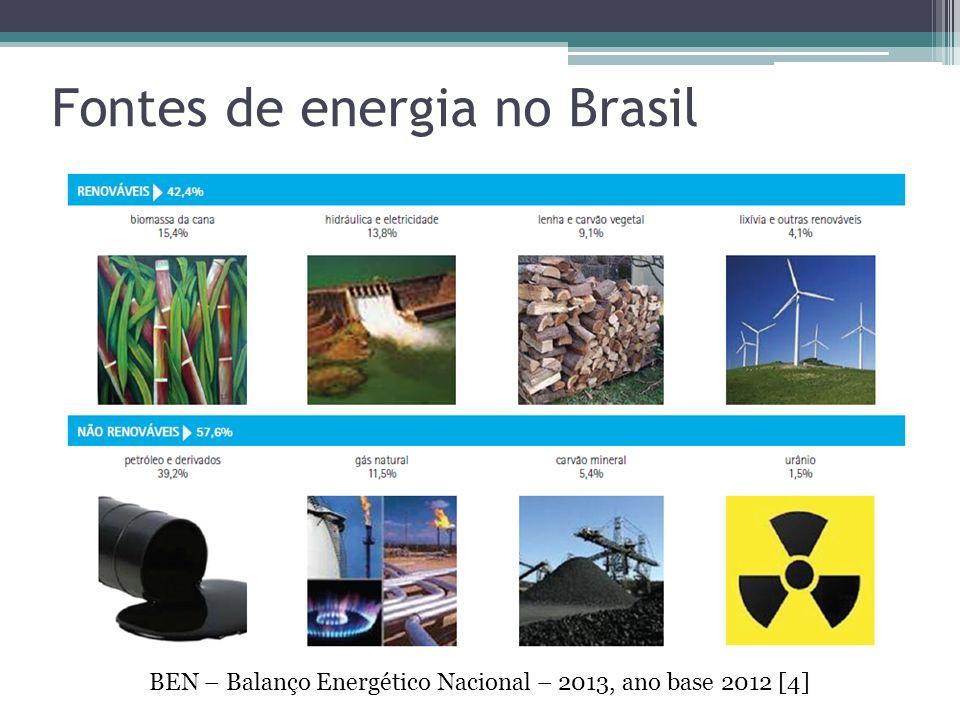 BEN – Balanço Energético Nacional – 2013, ano base 2012 [4] Fontes de energia no Brasil