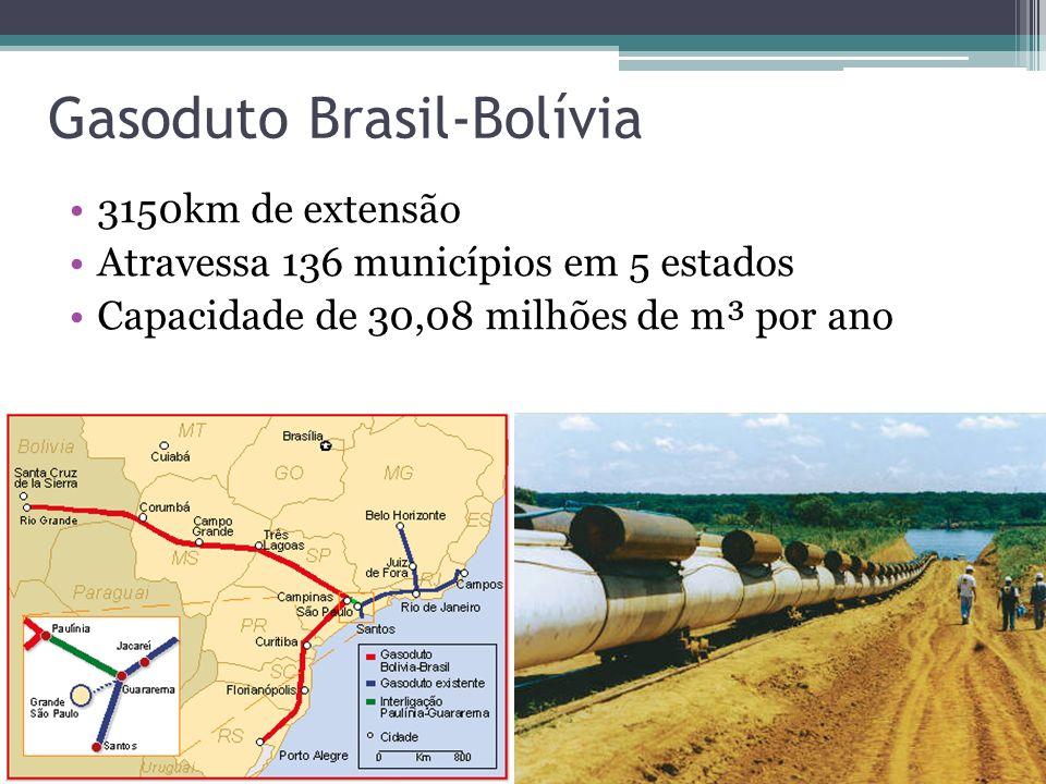 Gasoduto Brasil-Bolívia 3150km de extensão Atravessa 136 municípios em 5 estados Capacidade de 30,08 milhões de m³ por ano