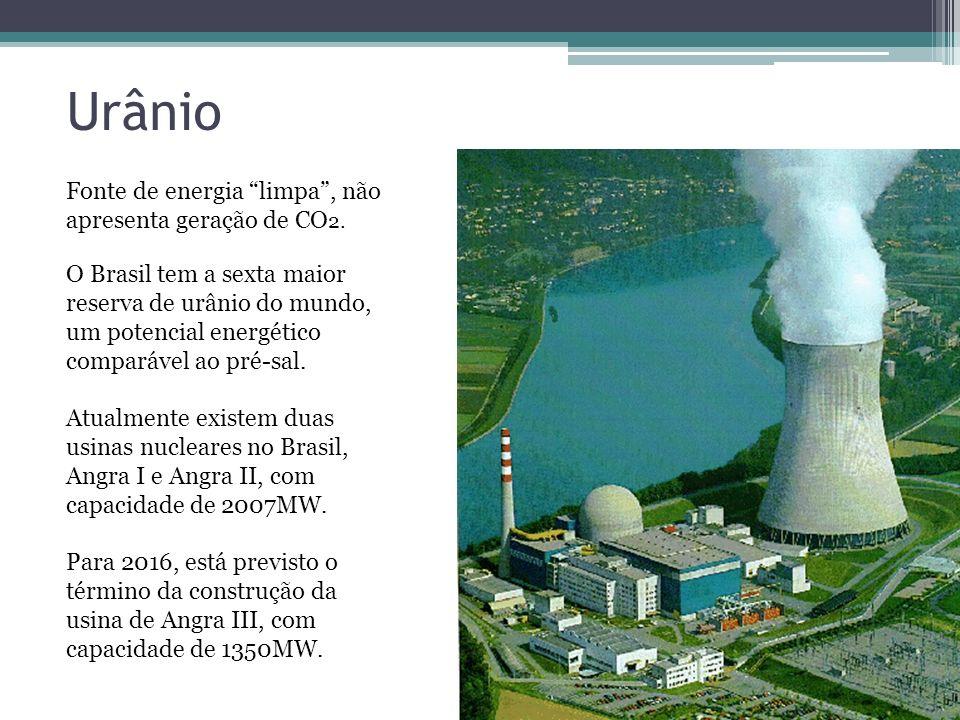 Urânio Fonte de energia limpa, não apresenta geração de CO 2. O Brasil tem a sexta maior reserva de urânio do mundo, um potencial energético comparáve