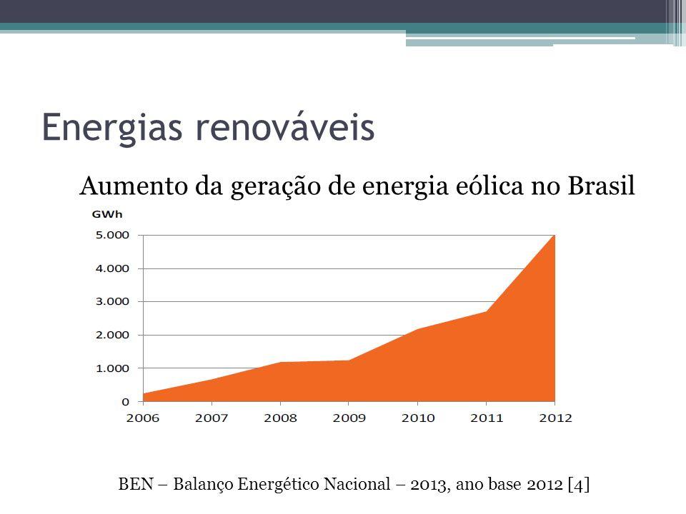 Energias renováveis Aumento da geração de energia eólica no Brasil BEN – Balanço Energético Nacional – 2013, ano base 2012 [4]