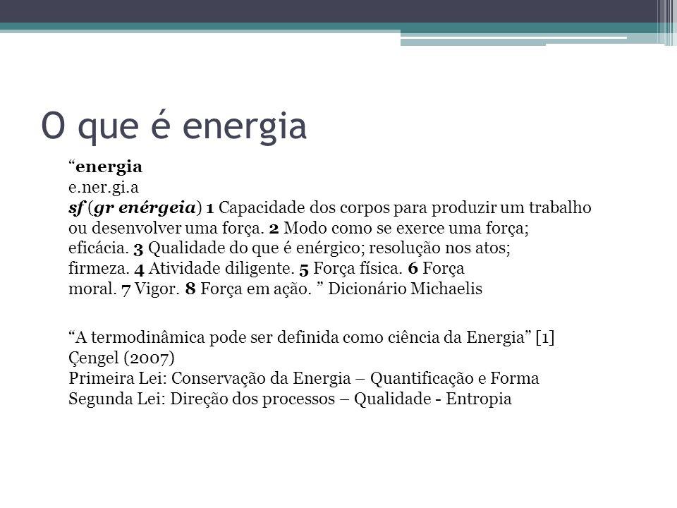 energia e.ner.gi.a sf (gr enérgeia) 1 Capacidade dos corpos para produzir um trabalho ou desenvolver uma força. 2 Modo como se exerce uma força; eficá