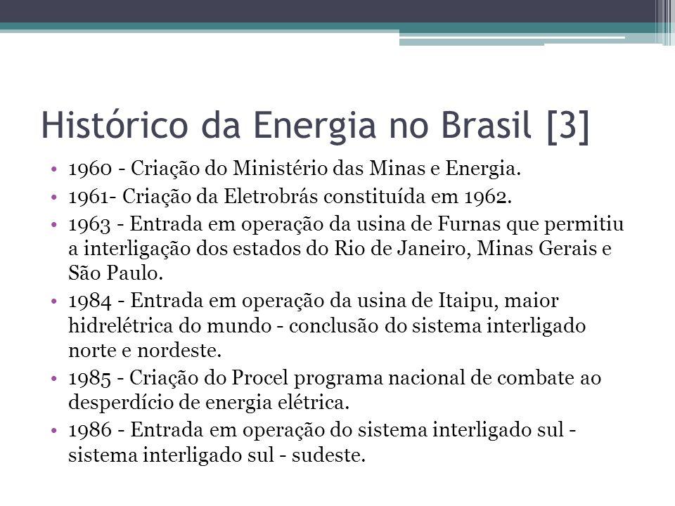 1960 - Criação do Ministério das Minas e Energia. 1961- Criação da Eletrobrás constituída em 1962. 1963 - Entrada em operação da usina de Furnas que p