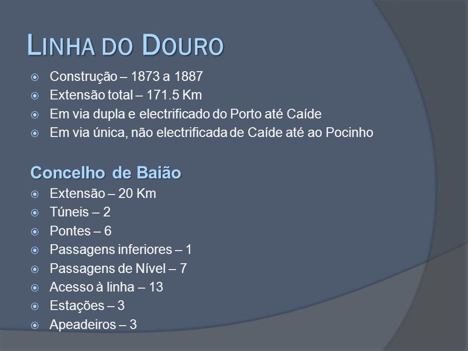 L INHA DO D OURO Construção – 1873 a 1887 Extensão total – 171.5 Km Em via dupla e electrificado do Porto até Caíde Em via única, não electrificada de