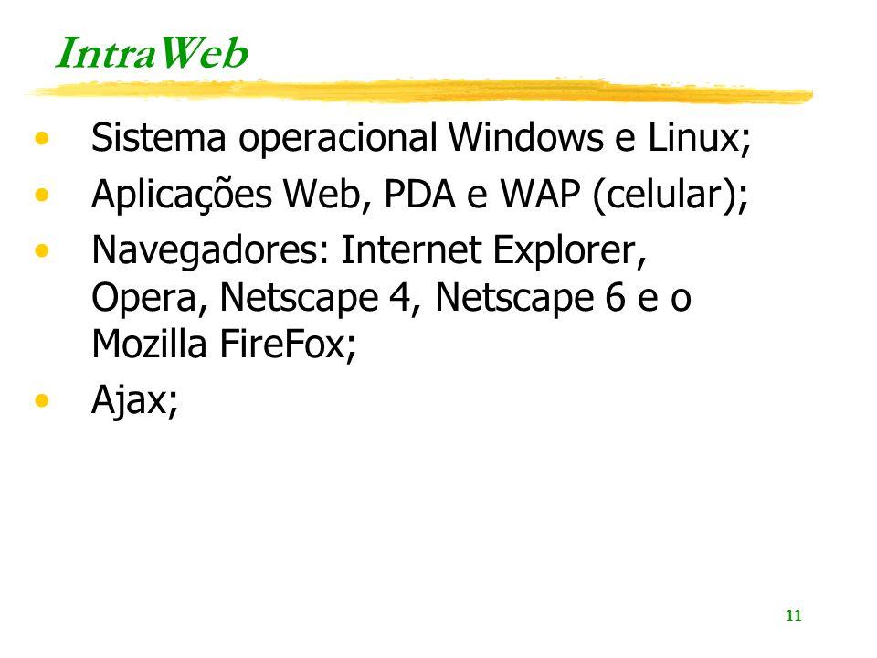 11 IntraWeb Sistema operacional Windows e Linux; Aplicações Web, PDA e WAP (celular); Navegadores: Internet Explorer, Opera, Netscape 4, Netscape 6 e o Mozilla FireFox; Ajax;
