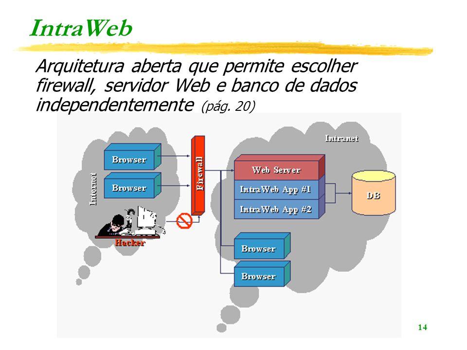14 IntraWeb Arquitetura aberta que permite escolher firewall, servidor Web e banco de dados independentemente (pág.