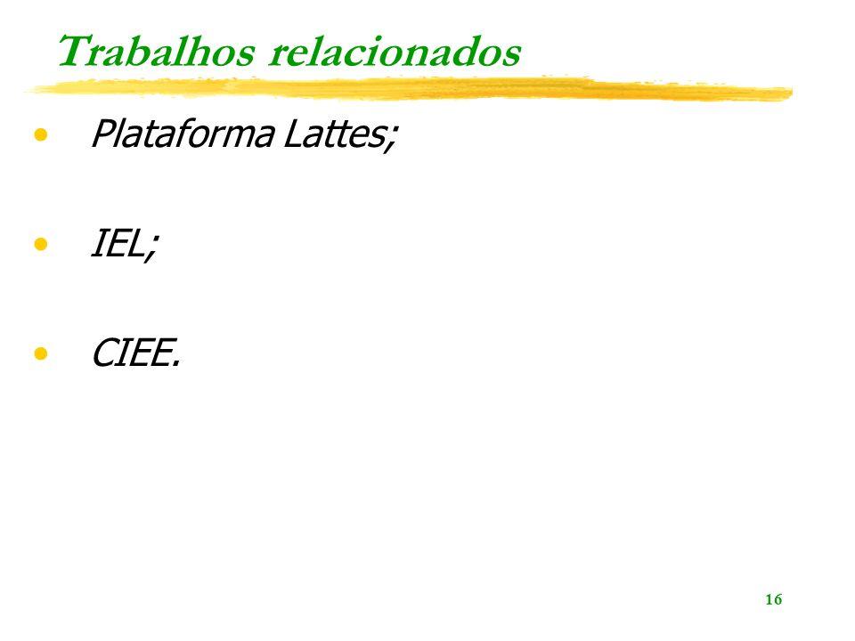 16 Trabalhos relacionados Plataforma Lattes; IEL; CIEE.
