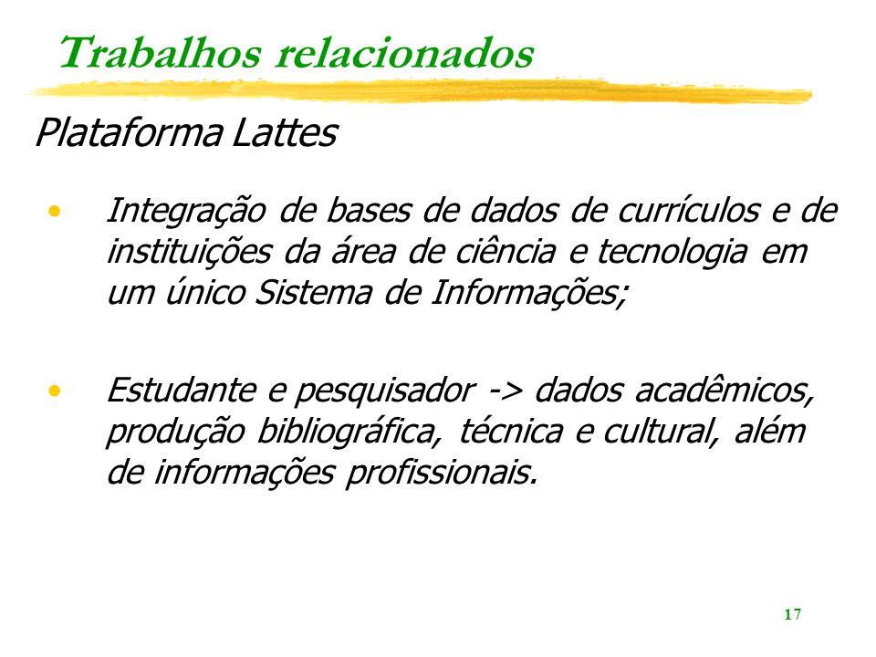 17 Trabalhos relacionados Plataforma Lattes Integração de bases de dados de currículos e de instituições da área de ciência e tecnologia em um único S