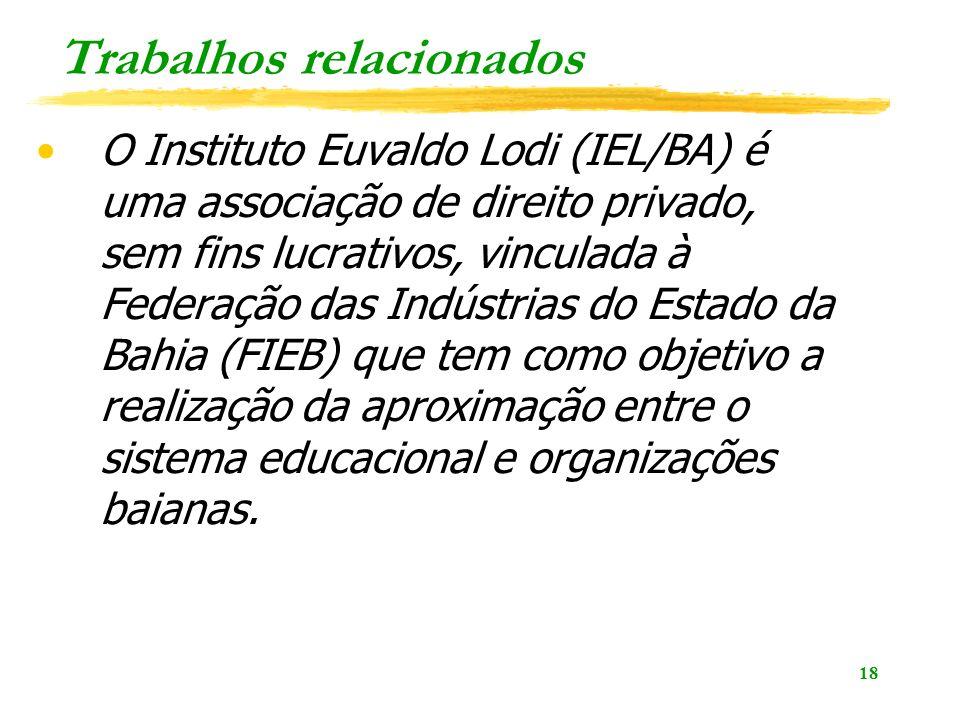 18 Trabalhos relacionados O Instituto Euvaldo Lodi (IEL/BA) é uma associação de direito privado, sem fins lucrativos, vinculada à Federação das Indústrias do Estado da Bahia (FIEB) que tem como objetivo a realização da aproximação entre o sistema educacional e organizações baianas.