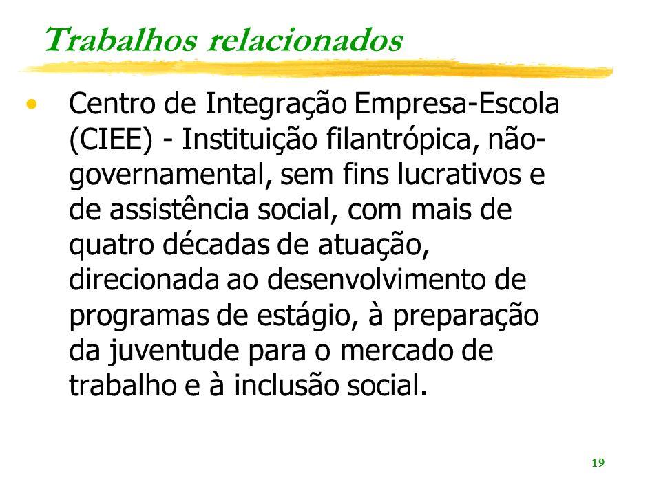 19 Trabalhos relacionados Centro de Integração Empresa-Escola (CIEE) - Instituição filantrópica, não- governamental, sem fins lucrativos e de assistên