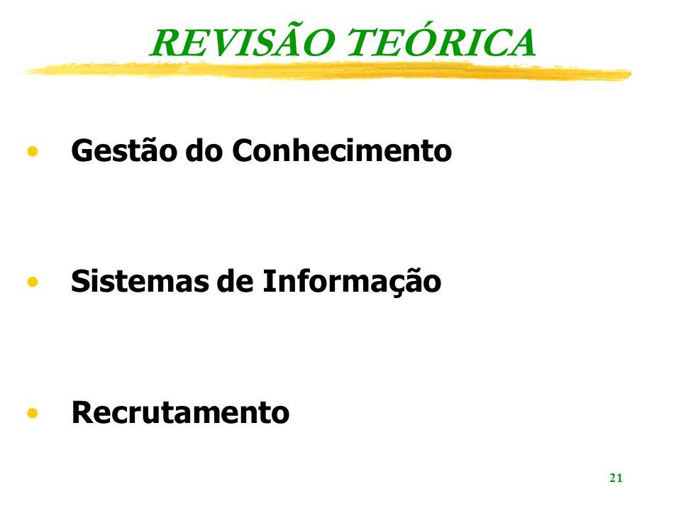 21 REVISÃO TEÓRICA Gestão do Conhecimento Sistemas de Informação Recrutamento