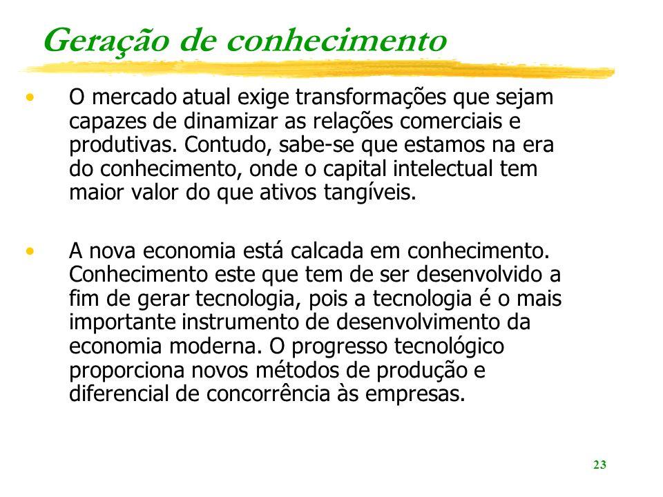 23 Geração de conhecimento O mercado atual exige transformações que sejam capazes de dinamizar as relações comerciais e produtivas. Contudo, sabe-se q