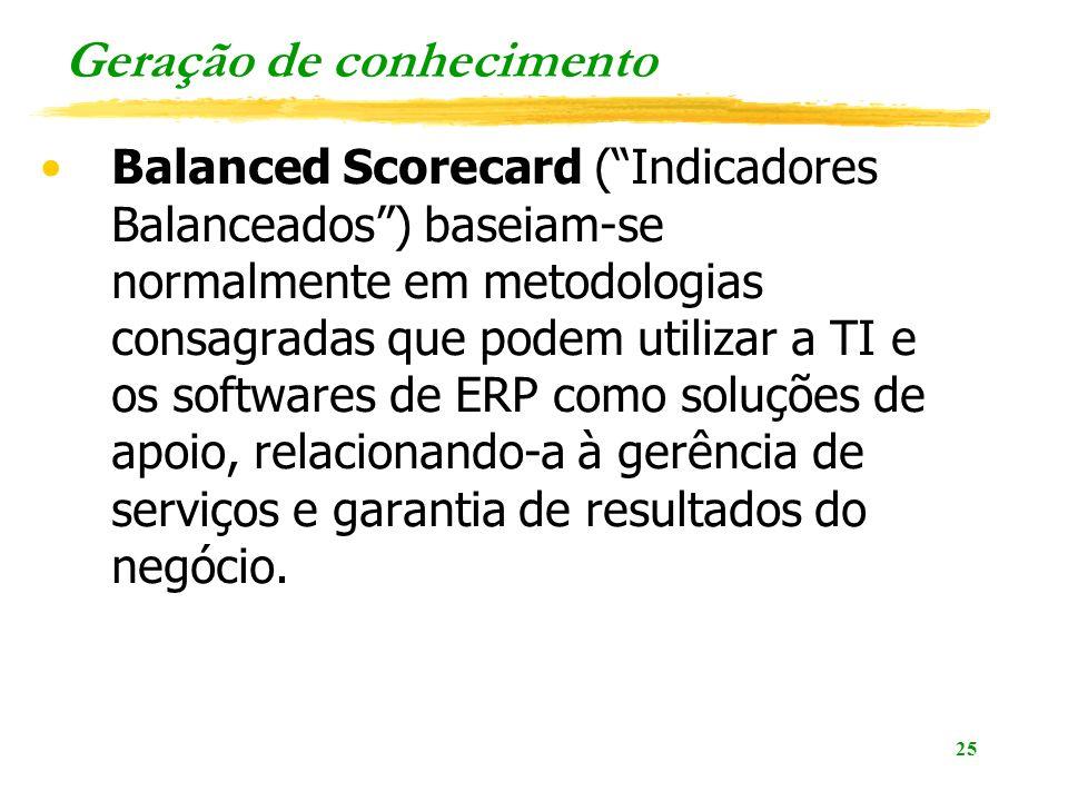 25 Geração de conhecimento Balanced Scorecard (Indicadores Balanceados) baseiam-se normalmente em metodologias consagradas que podem utilizar a TI e os softwares de ERP como soluções de apoio, relacionando-a à gerência de serviços e garantia de resultados do negócio.