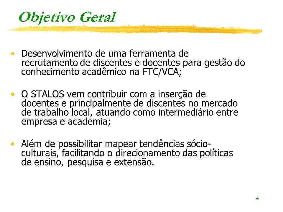 4 Objetivo Geral Desenvolvimento de uma ferramenta de recrutamento de discentes e docentes para gestão do conhecimento acadêmico na FTC/VCA; O STALOS