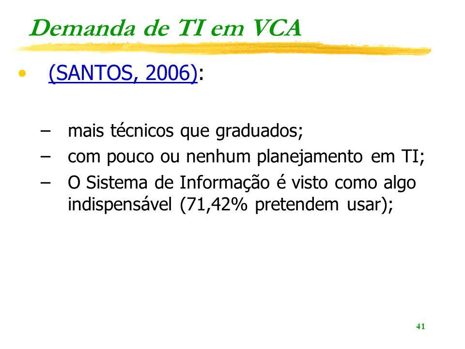 41 Demanda de TI em VCA (SANTOS, 2006):(SANTOS, 2006) –mais técnicos que graduados; –com pouco ou nenhum planejamento em TI; –O Sistema de Informação é visto como algo indispensável (71,42% pretendem usar);