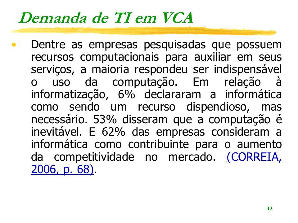 42 Demanda de TI em VCA Dentre as empresas pesquisadas que possuem recursos computacionais para auxiliar em seus serviços, a maioria respondeu ser indispensável o uso da computação.