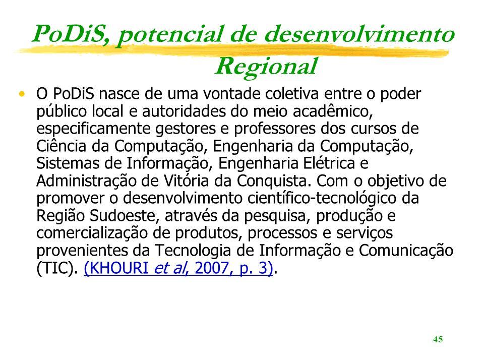 45 PoDiS, potencial de desenvolvimento Regional O PoDiS nasce de uma vontade coletiva entre o poder público local e autoridades do meio acadêmico, esp
