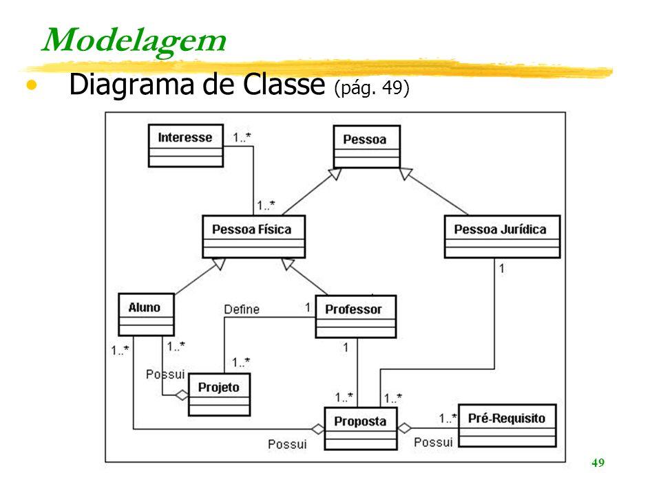 49 Modelagem Diagrama de Classe (pág. 49)