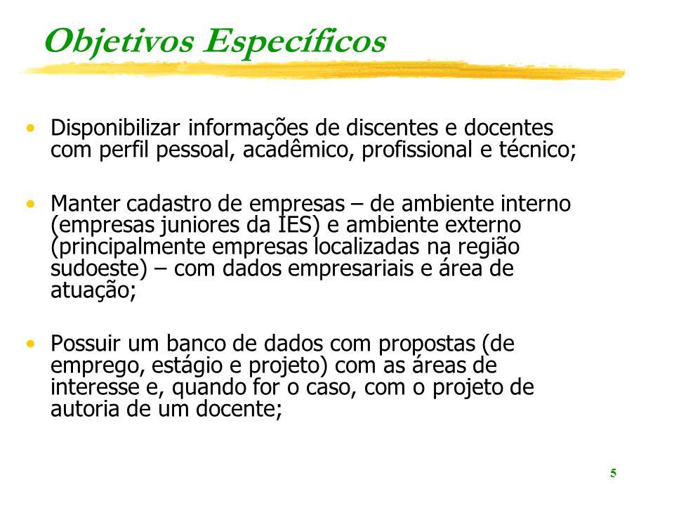 56 Trabalhos Futuros Portal Digital Institucional (PDI).