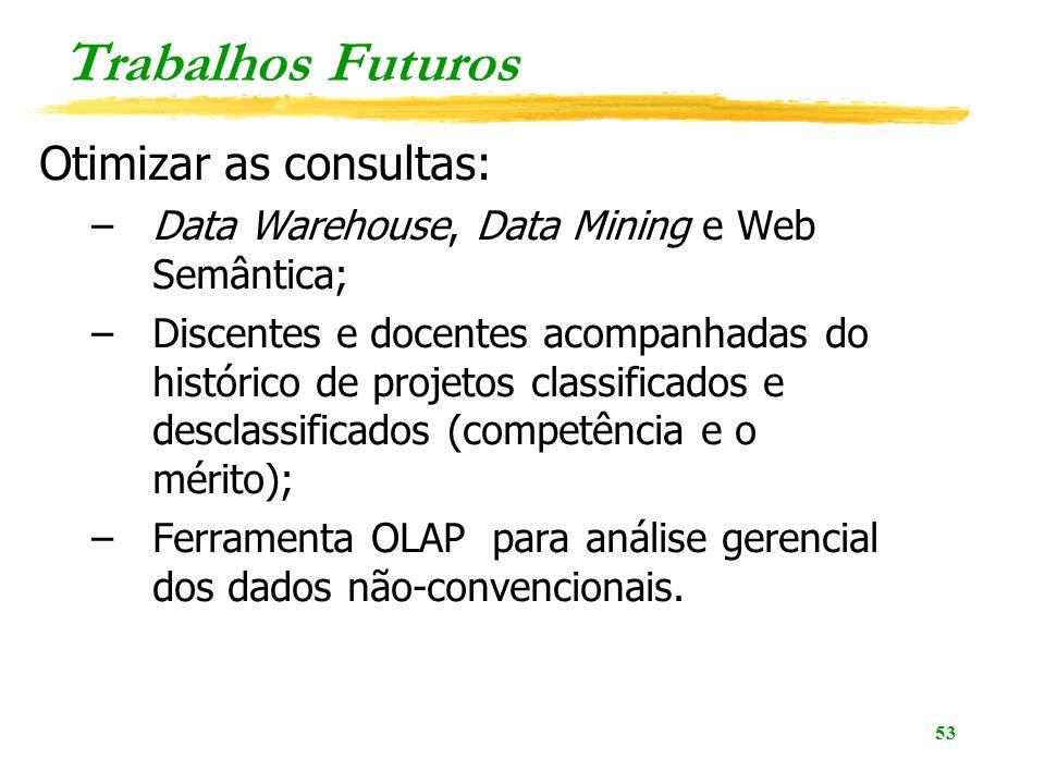 53 Trabalhos Futuros Otimizar as consultas: –Data Warehouse, Data Mining e Web Semântica; –Discentes e docentes acompanhadas do histórico de projetos