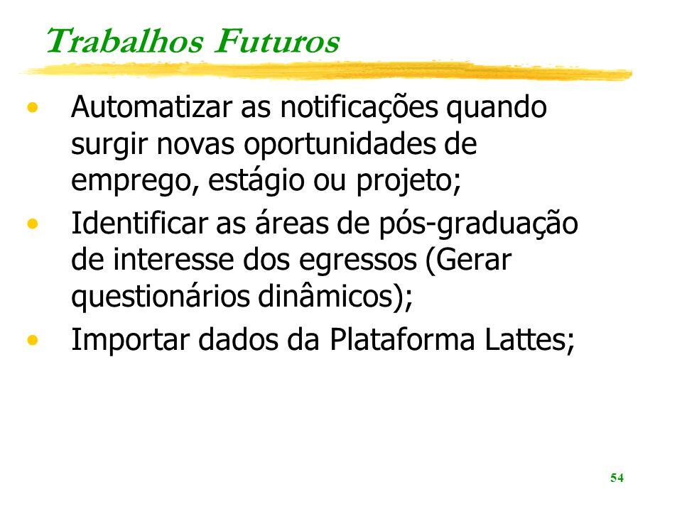 54 Trabalhos Futuros Automatizar as notificações quando surgir novas oportunidades de emprego, estágio ou projeto; Identificar as áreas de pós-graduação de interesse dos egressos (Gerar questionários dinâmicos); Importar dados da Plataforma Lattes;