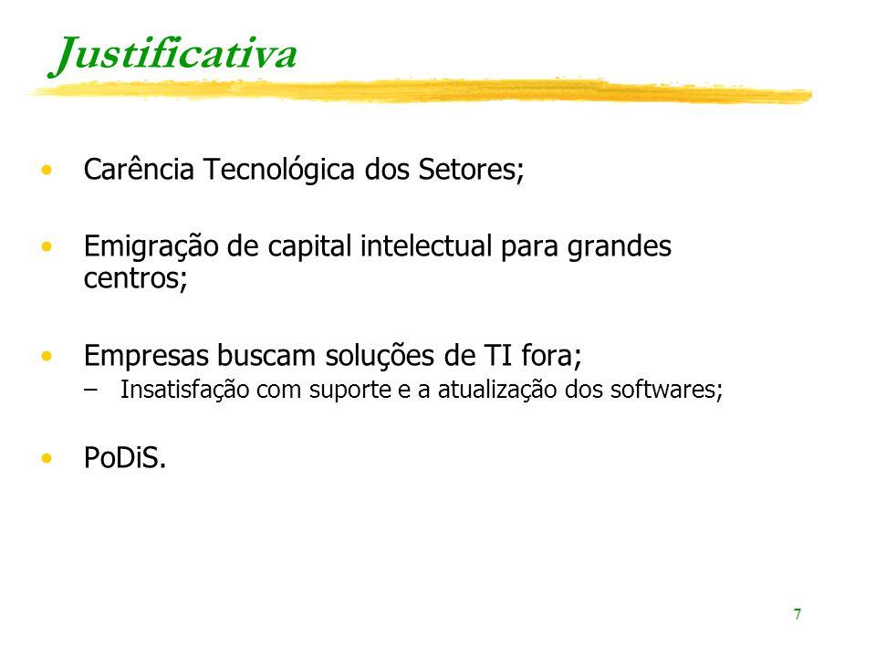 7 Justificativa Carência Tecnológica dos Setores; Emigração de capital intelectual para grandes centros; Empresas buscam soluções de TI fora; –Insatisfação com suporte e a atualização dos softwares; PoDiS.