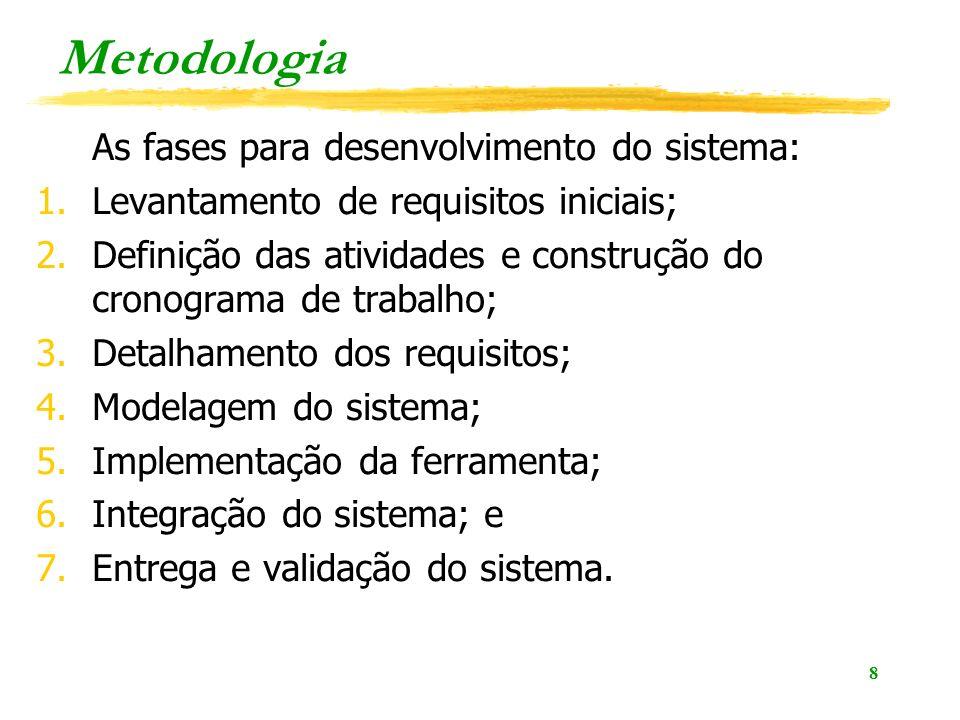 8 Metodologia As fases para desenvolvimento do sistema: 1.Levantamento de requisitos iniciais; 2.Definição das atividades e construção do cronograma de trabalho; 3.Detalhamento dos requisitos; 4.Modelagem do sistema; 5.Implementação da ferramenta; 6.Integração do sistema; e 7.Entrega e validação do sistema.