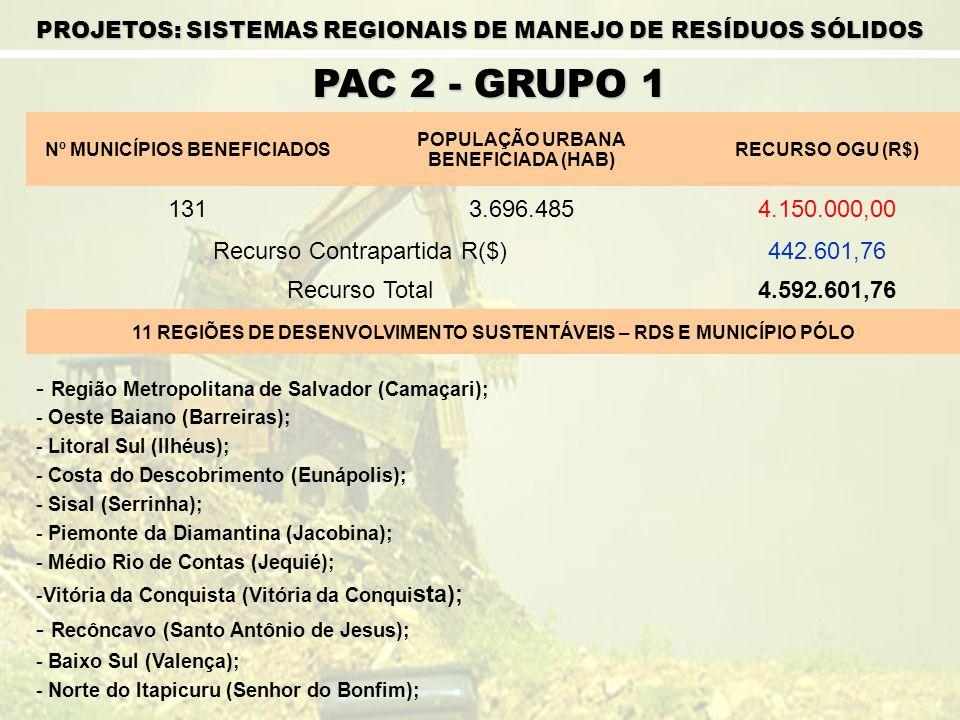 Nº MUNICÍPIOS BENEFICIADOS POPULAÇÃO URBANA BENEFICIADA (HAB) RECURSO OGU (R$) 1313.696.4854.150.000,00 Recurso Contrapartida R($)442.601,76 Recurso T