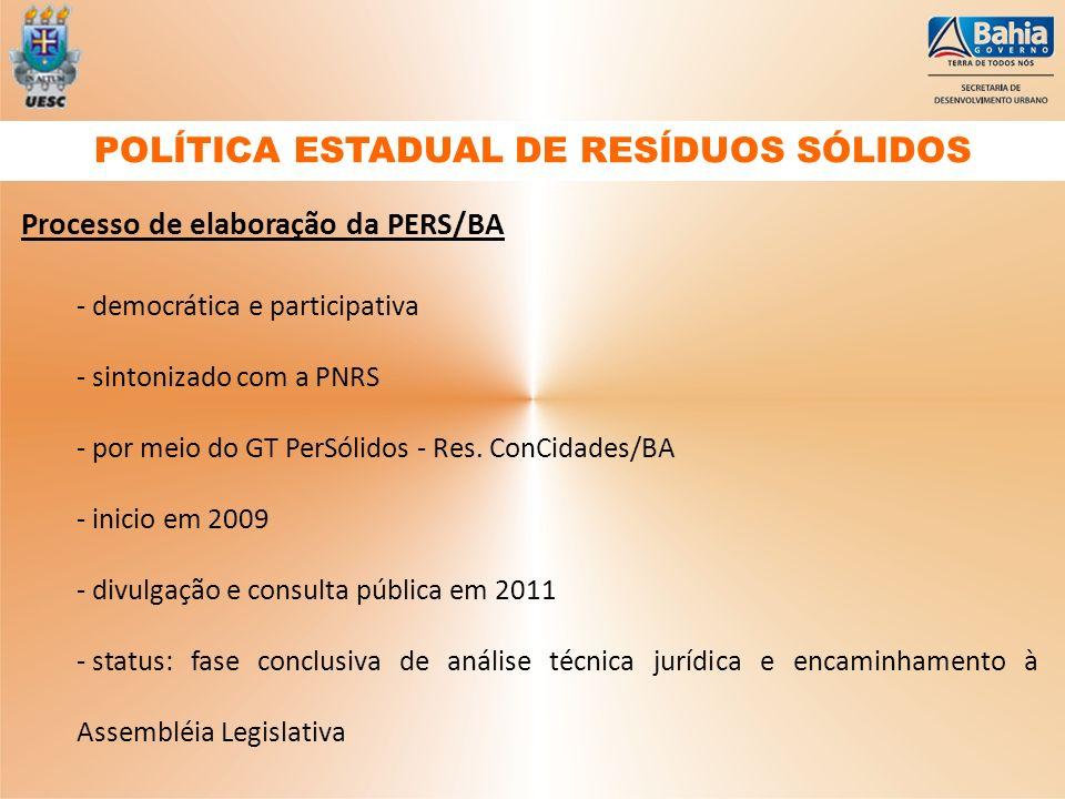 POLÍTICA ESTADUAL DE RESÍDUOS SÓLIDOS - democrática e participativa - sintonizado com a PNRS - por meio do GT PerSólidos - Res. ConCidades/BA - inicio