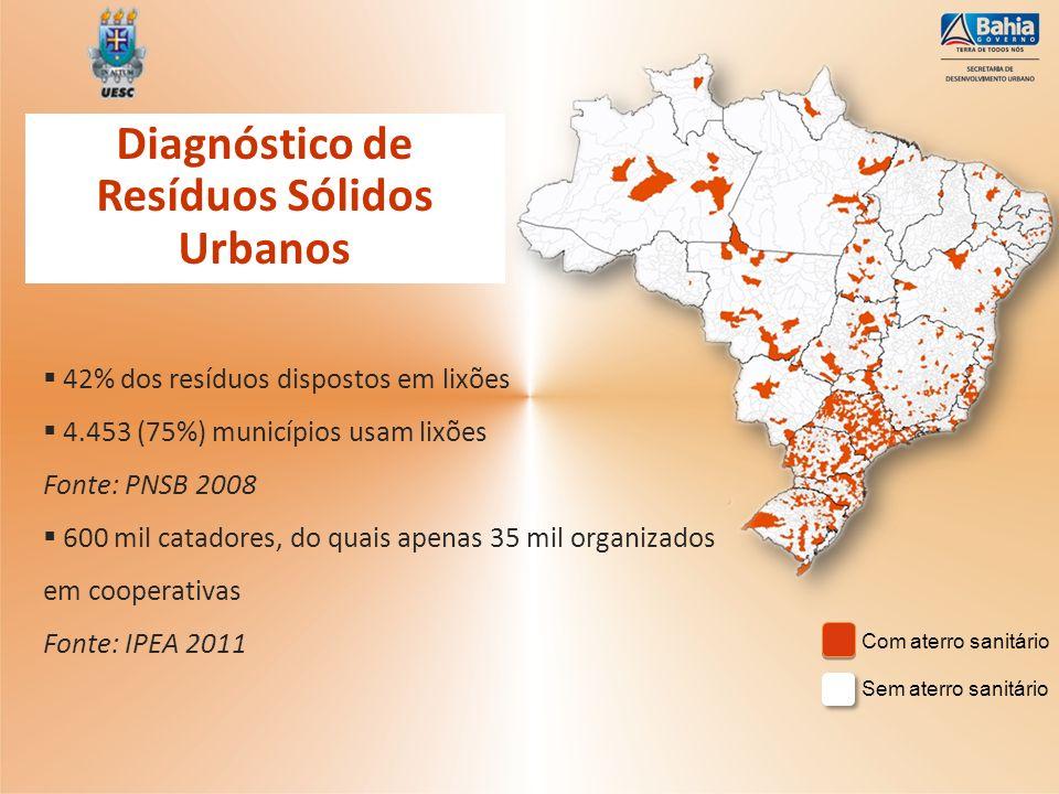 A CONSULTA PÚBLICA Período: 25 de fevereiro a 11 de abril de 2011 Contribuições recebidas: 199 registros 189 Contribuições REUNIÃO DE CULMINÂNCIA DO PROESSO DE ELABORAÇÃO DO ANTEPROJETO DE LEI DA PERS/BA 28 de Abril de 2011