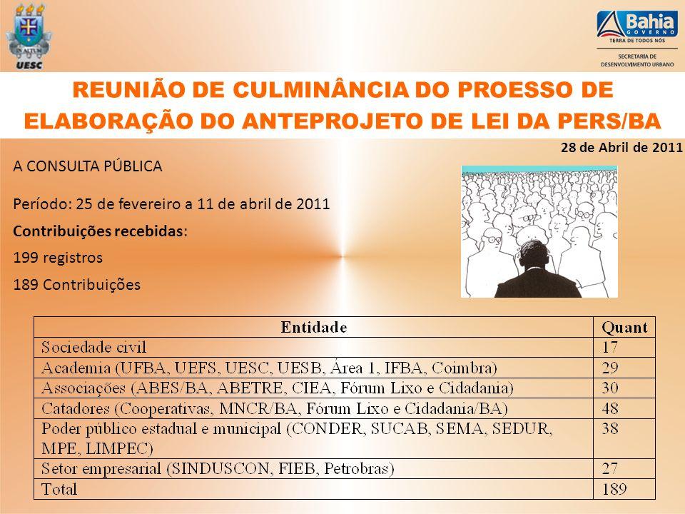 A CONSULTA PÚBLICA Período: 25 de fevereiro a 11 de abril de 2011 Contribuições recebidas: 199 registros 189 Contribuições REUNIÃO DE CULMINÂNCIA DO P