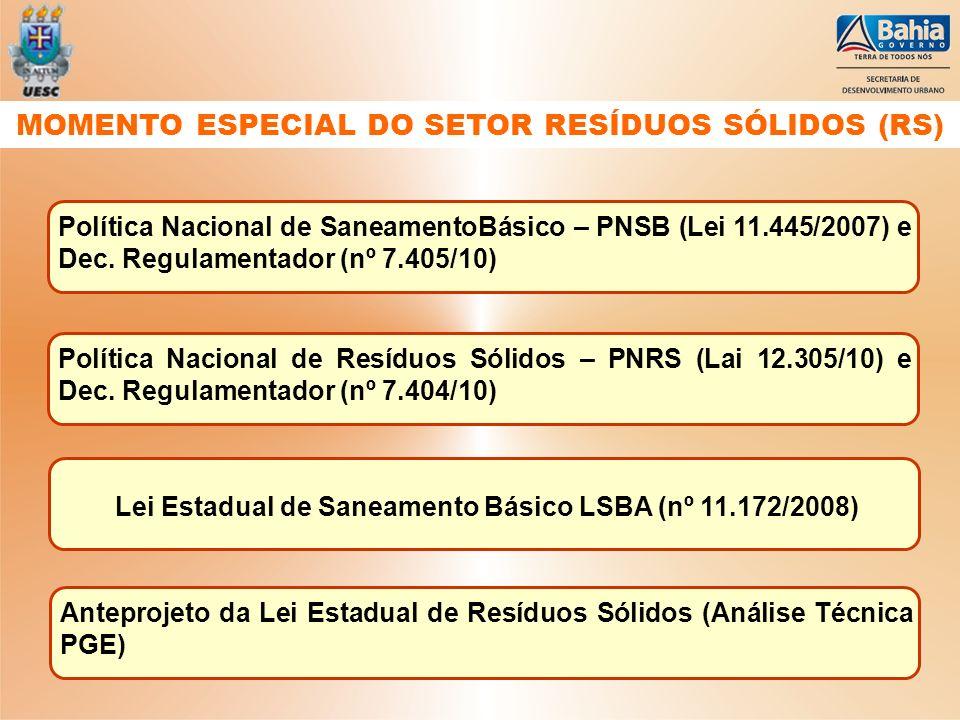 Lei Estadual de Saneamento Básico LSBA (nº 11.172/2008) Anteprojeto da Lei Estadual de Resíduos Sólidos (Análise Técnica PGE) Política Nacional de Res