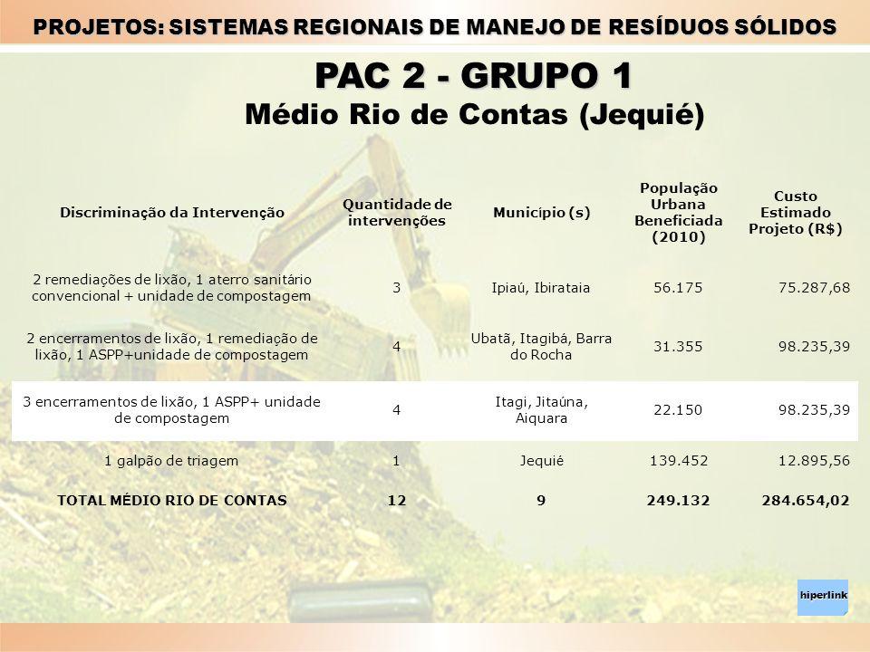 Nº MUNICÍPIOS BENEFICIADOS POPULAÇÃO URBANA BENEFICIADA (HAB) RECURSO OGU (R$) 1313.696.4854.150.000,00 Recurso Contrapartida R($)442.601,76 Recurso Total4.592.601,76 11 REGIÕES DE DESENVOLVIMENTO SUSTENTÁVEIS – RDS E MUNICÍPIO PÓLO - Região Metropolitana de Salvador (Camaçari); - Oeste Baiano (Barreiras); - Litoral Sul (Ilhéus); - Costa do Descobrimento (Eunápolis); - Sisal (Serrinha); - Piemonte da Diamantina (Jacobina); - Médio Rio de Contas (Jequié); -Vitória da Conquista (Vitória da Conqui sta); - Recôncavo (Santo Antônio de Jesus); - Baixo Sul (Valença); - Norte do Itapicuru (Senhor do Bonfim); PROJETOS: SISTEMAS REGIONAIS DE MANEJO DE RESÍDUOS SÓLIDOS PAC 2 - GRUPO 1