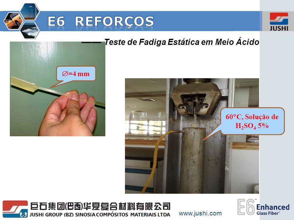 www.jushi.com =4 mm 60 C, Solução de H 2 SO 4 5% Teste de Fadiga Estática em Meio Ácido