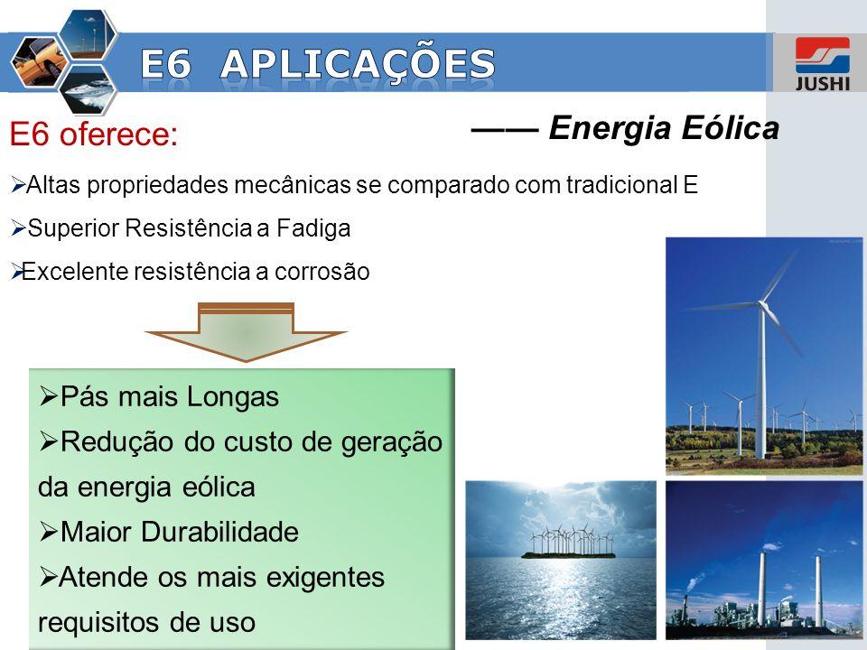 www.jushi.com Energia Eólica E6 oferece: Altas propriedades mecânicas se comparado com tradicional E Superior Resistência a Fadiga Excelente resistênc