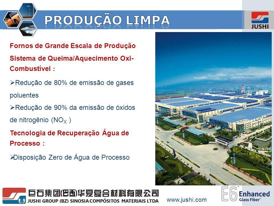 www.jushi.com Fornos de Grande Escala de Produção Sistema de Queima/Aquecimento Oxi- Combustível : Redução de 80% de emissão de gases poluentes Reduçã