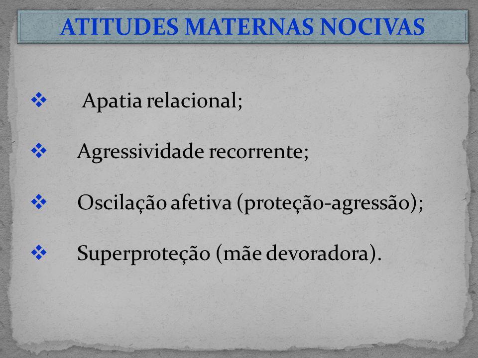 Apatia relacional; Agressividade recorrente; Oscilação afetiva (proteção-agressão); Superproteção (mãe devoradora). ATITUDES MATERNAS NOCIVAS