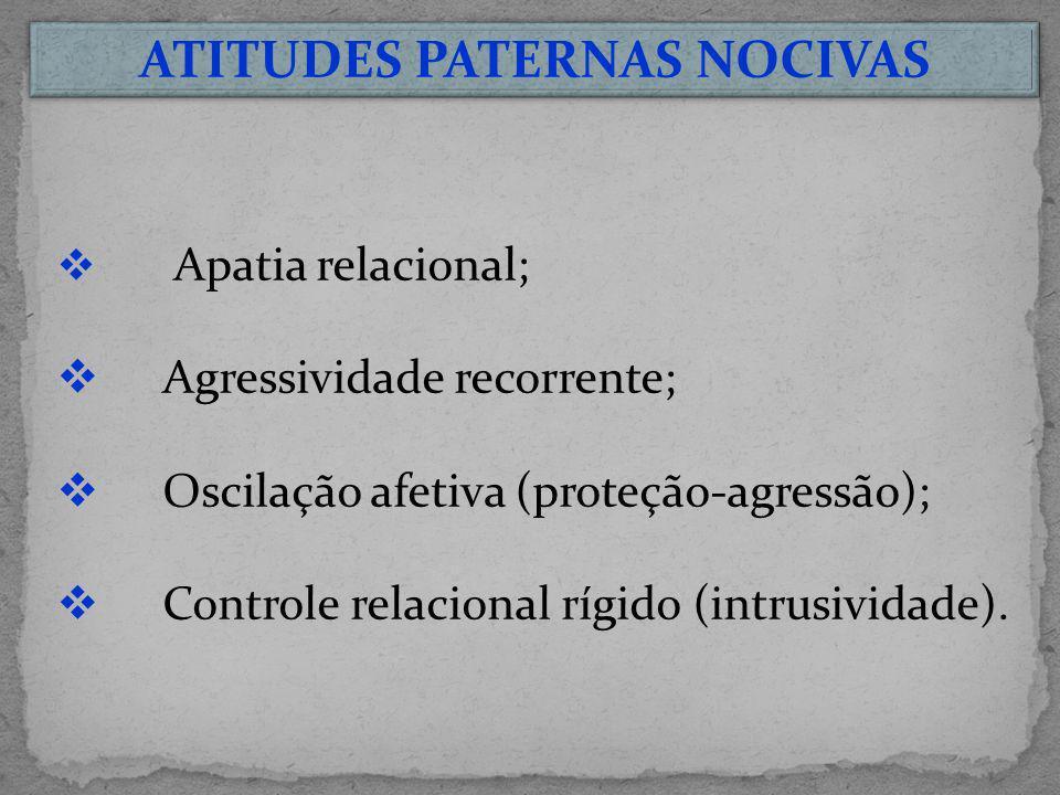 Apatia relacional; Agressividade recorrente; Oscilação afetiva (proteção-agressão); Controle relacional rígido (intrusividade). ATITUDES PATERNAS NOCI