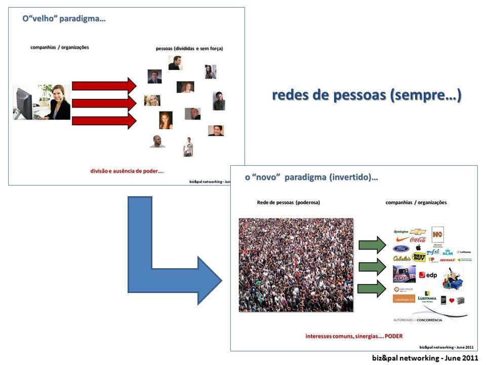 biz&pal networking - June 2011 as action networks – como é que funcionam para lá da web … inverte o paradigma do relacionamento entre pessoas e organi