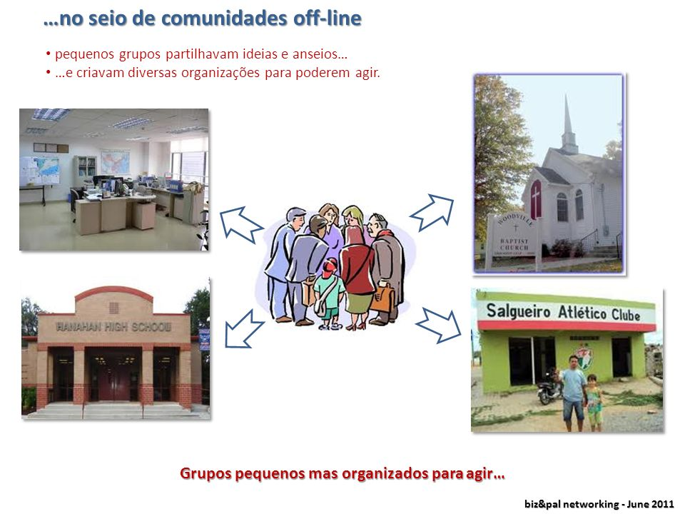 biz&pal networking - June 2011 …no seio de comunidades off-line pequenos grupos partilhavam ideias e anseios… …e criavam diversas organizações para poderem agir.